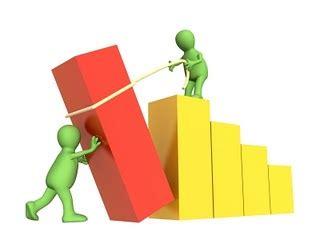The Impact On Economic Growth Economics Essay